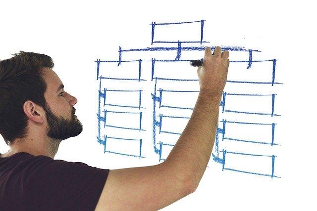 Muž, diagram, rozvrh
